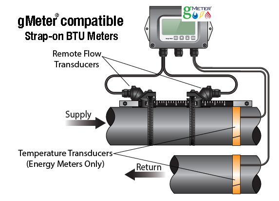 btu meters product | Energy Cloud Inc  | Energy Management
